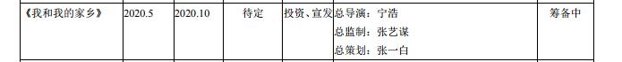 北京文化携手《我和我的家乡》用镜头语言展现中国全面小康成果