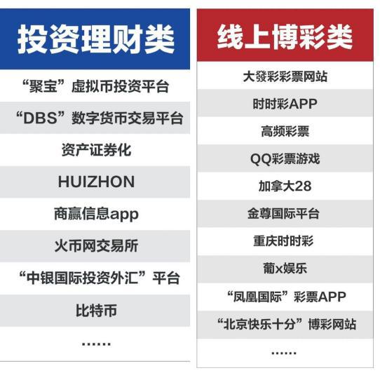百合网:网络交友凡涉及金钱往来一定要提高警惕